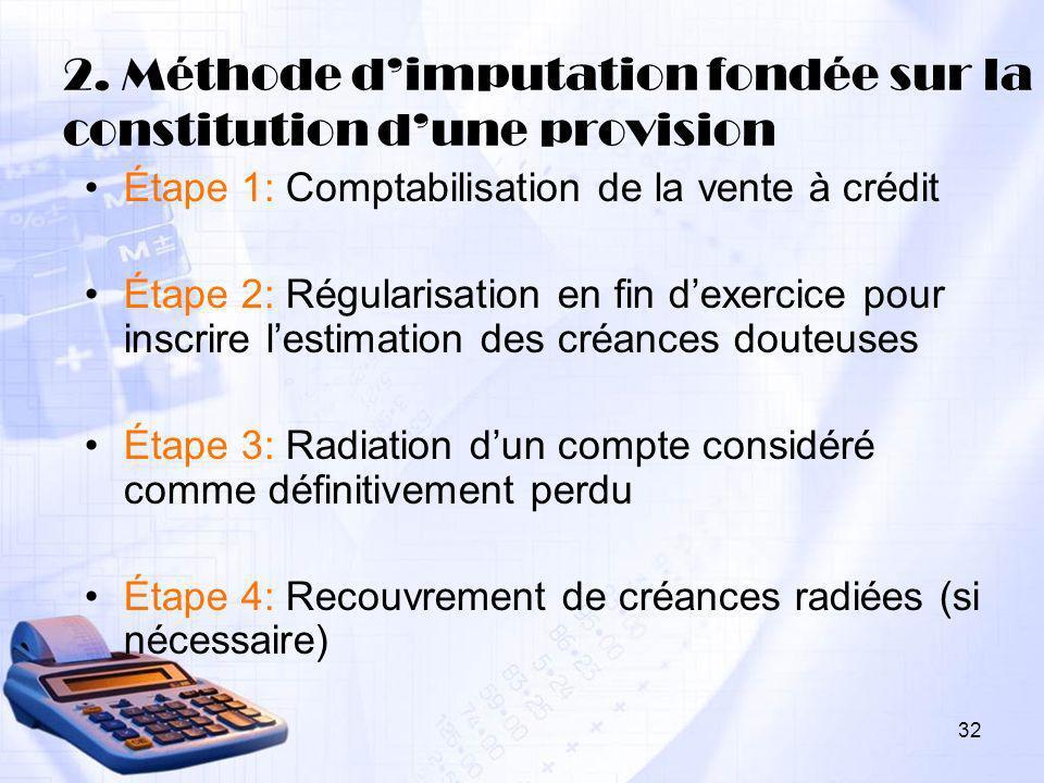 32 2. Méthode dimputation fondée sur la constitution dune provision Étape 1: Comptabilisation de la vente à crédit Étape 2: Régularisation en fin dexe