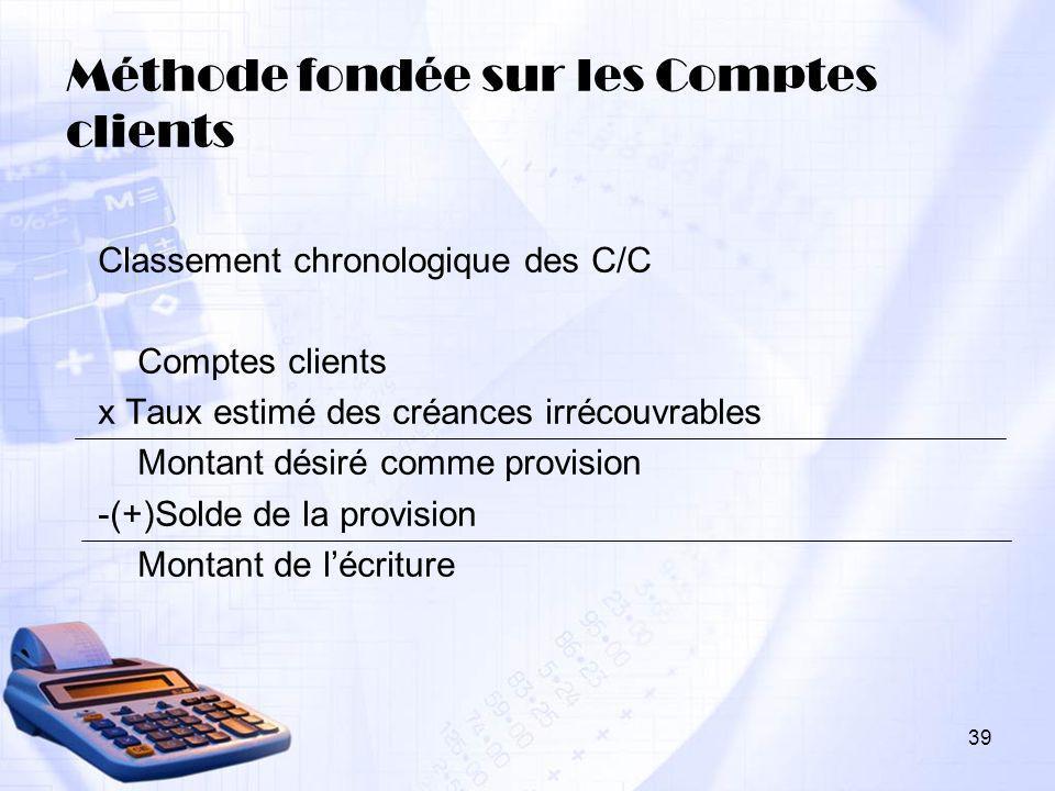 39 Méthode fondée sur les Comptes clients Classement chronologique des C/C Comptes clients x Taux estimé des créances irrécouvrables Montant désiré co