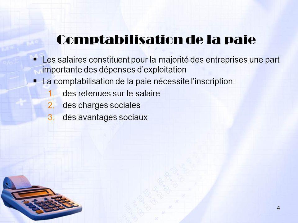 4 Comptabilisation de la paie Les salaires constituent pour la majorité des entreprises une part importante des dépenses dexploitation La comptabilisa