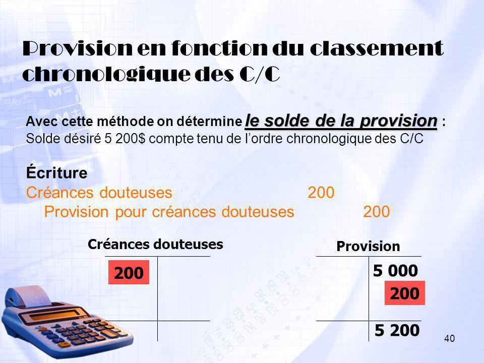 40 le solde de la provision Avec cette méthode on détermine le solde de la provision : Solde désiré 5 200$ compte tenu de lordre chronologique des C/C