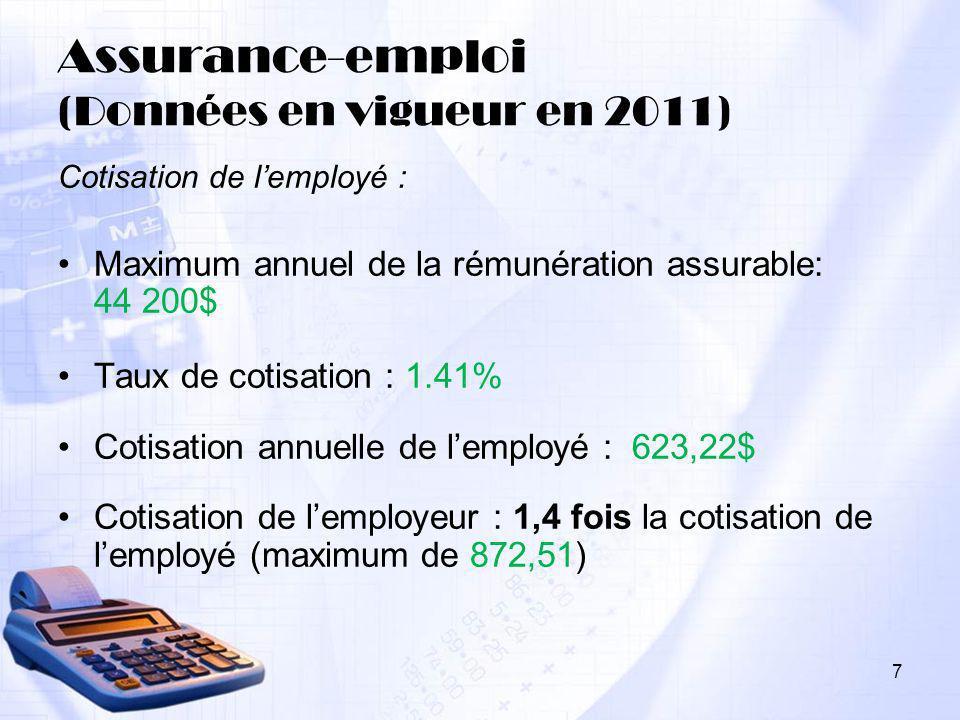 7 Assurance-emploi (Données en vigueur en 2011) Cotisation de lemployé : Maximum annuel de la rémunération assurable: 44 200$ Taux de cotisation : 1.4