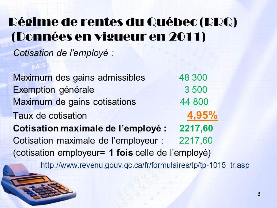 8 Régime de rentes du Québec (RRQ) (Données en vigueur en 2011) Cotisation de lemployé : Maximum des gains admissibles 48 300 Exemption générale 3 500