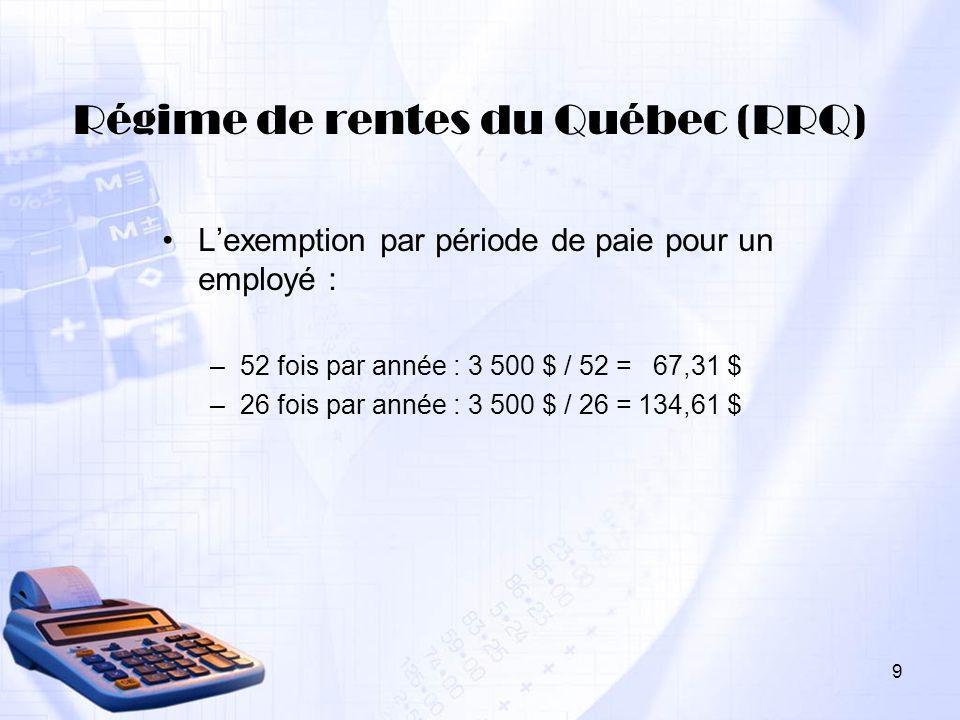 9 Régime de rentes du Québec (RRQ) Lexemption par période de paie pour un employé : –52 fois par année : 3 500 $ / 52 = 67,31 $ –26 fois par année : 3