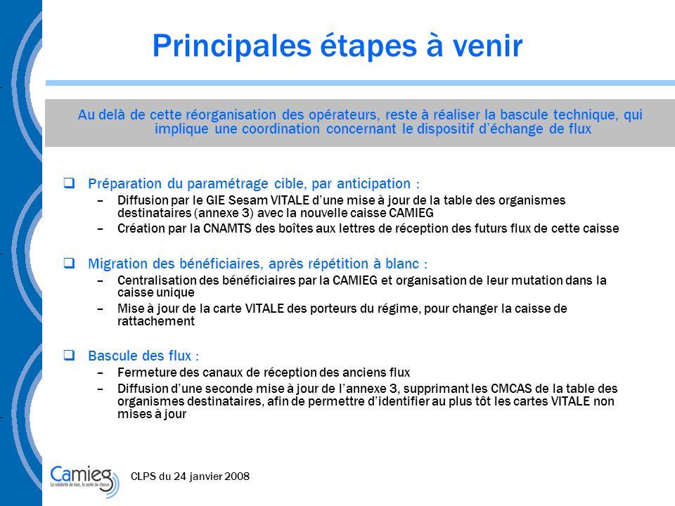 CLPS du 24 janvier 2008 Impacts sur la gestion des flux Carte VITALE à jour (CAMIEG)Carte VITALE pas à jour (CMCAS) Message derreur bloquant sur le poste du PS (code organisme introuvable) Réception dun ARL négatif : Nouvel envoi de la feuille de soin OK Message derreur bloquant sur le poste du PS (code organisme introuvable) Logiciel non mis à jour (uniquement CMCAS) Logiciel mis à jour seulement 1 ère étape (Annexe 3 actuelle : CAMIEG et CMCAS) Logiciel mis à jour 2 étapes (Annexe 3 à venir : Cible seulement CAMIEG) Réception dun ARL négatif : Nouvel envoi de la feuille de soin Principe : Pas de cohabitation des 2 circuits de flux Actuellement : –Les cartes VITALE sont encore toutes codées avec la CMCAS –Aucun flux dégradé ne doit être transmis avec la codification de la nouvelle caisse CAMIEG 99 939 (pas de traitement des flux) Après la bascule : –Les flux non sécurisés devront être transmis à la CAMIEG VITALE en CIBLE