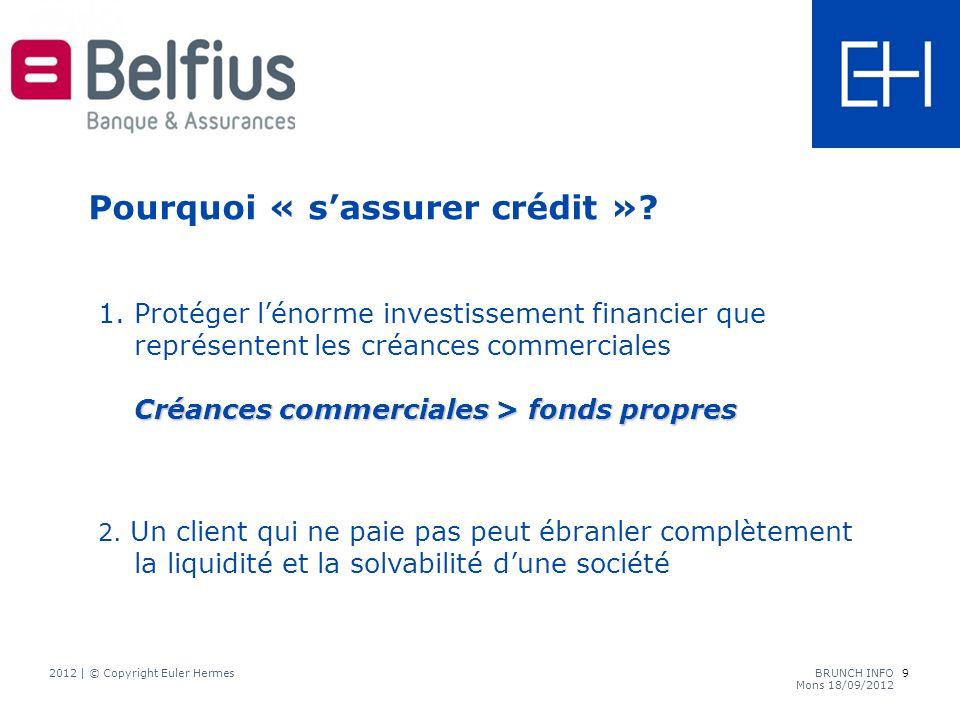 1. Protéger lénorme investissement financier que représentent les créances commerciales Créances commerciales > fonds propres 2. Un client qui ne paie