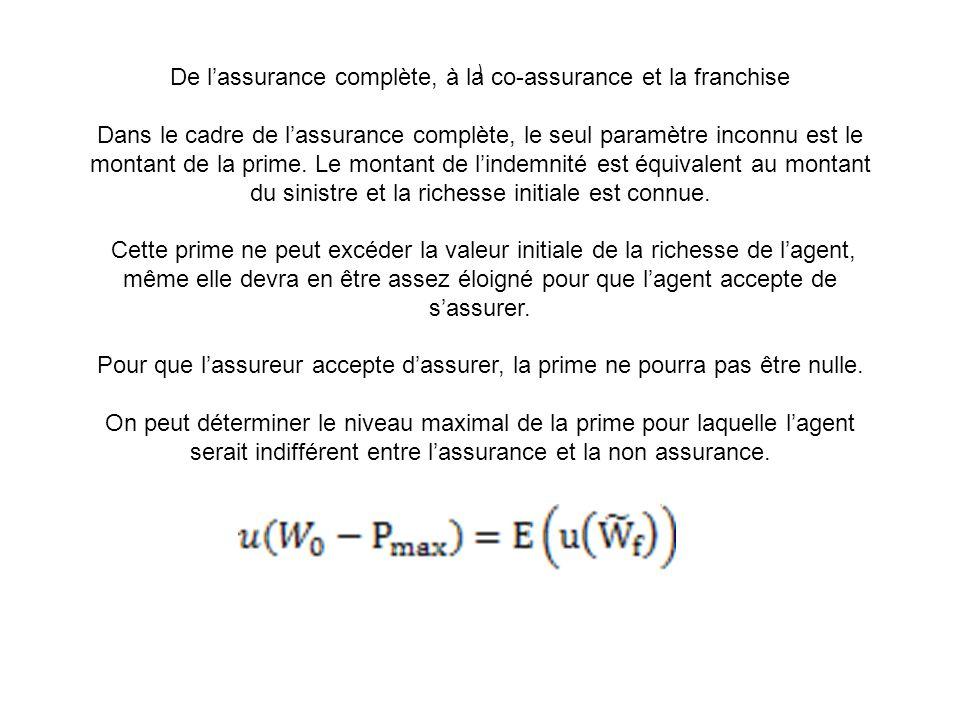 De lassurance complète, à la co-assurance et la franchise Dans le cadre de lassurance complète, le seul paramètre inconnu est le montant de la prime.