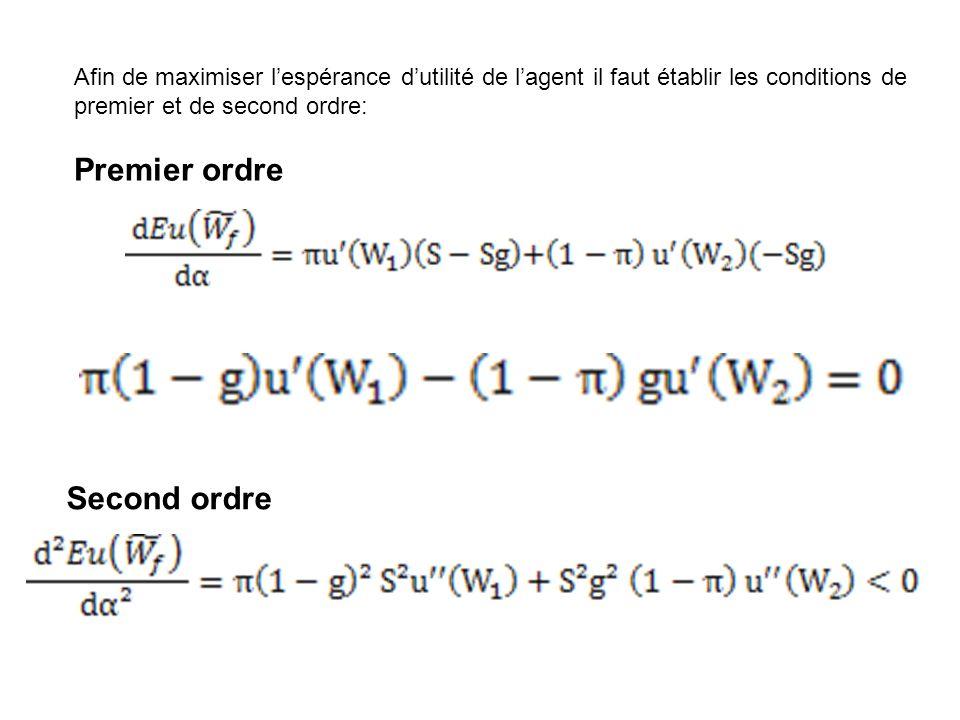 Afin de maximiser lespérance dutilité de lagent il faut établir les conditions de premier et de second ordre: Premier ordre Second ordre