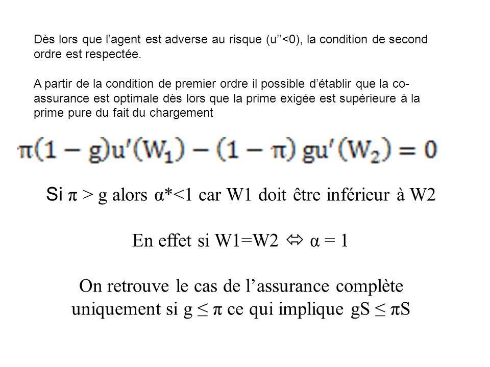 Dès lors que lagent est adverse au risque (u<0), la condition de second ordre est respectée. A partir de la condition de premier ordre il possible dét