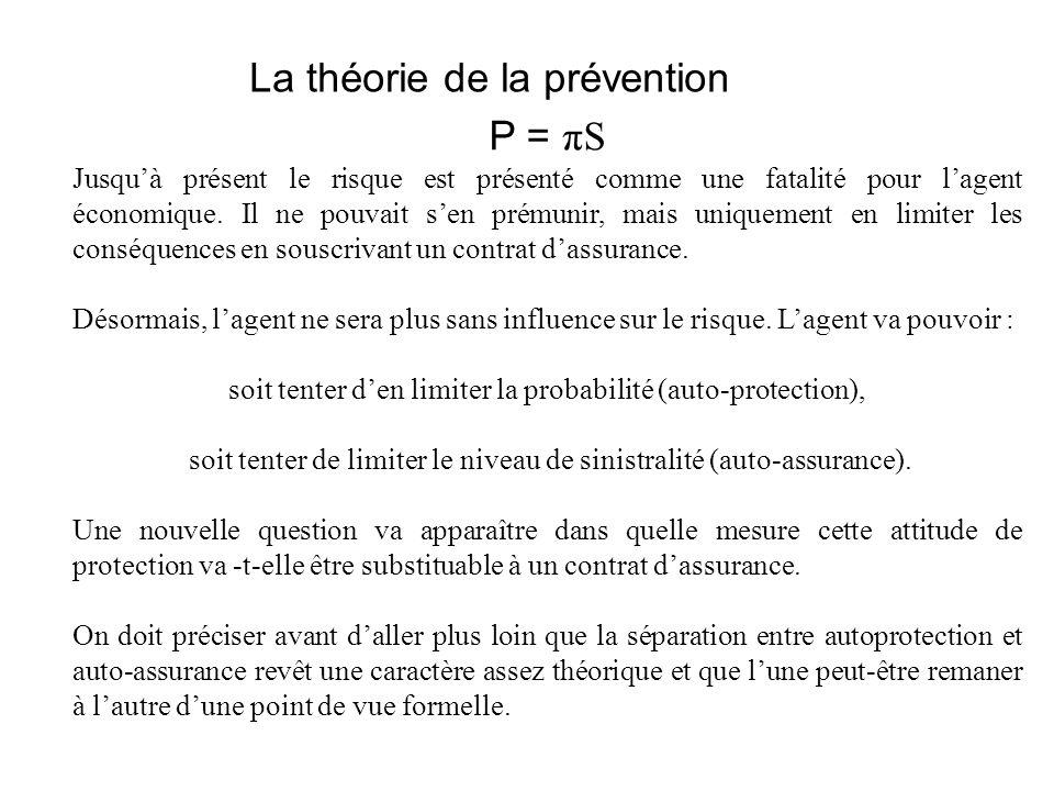 La théorie de la prévention P = πS Jusquà présent le risque est présenté comme une fatalité pour lagent économique. Il ne pouvait sen prémunir, mais u