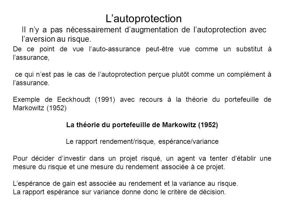 Lautoprotection Il ny a pas nécessairement daugmentation de lautoprotection avec laversion au risque. De ce point de vue lauto-assurance peut-être vue