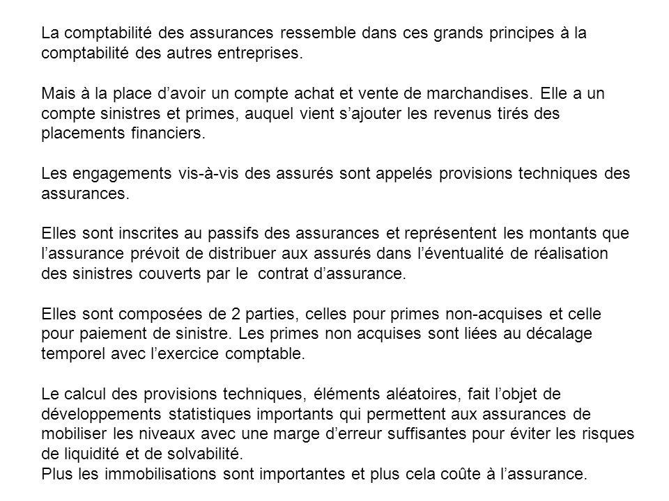 La comptabilité des assurances ressemble dans ces grands principes à la comptabilité des autres entreprises. Mais à la place davoir un compte achat et