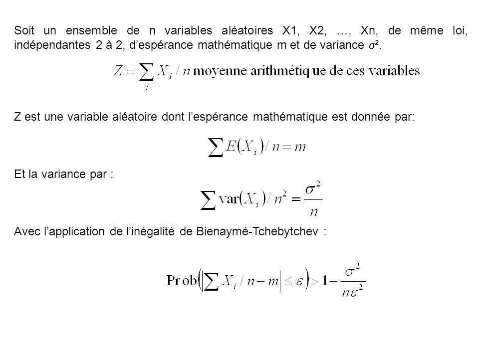 Soit un ensemble de n variables aléatoires X1, X2, …, Xn, de même loi, indépendantes 2 à 2, despérance mathématique m et de variance ². Z est une vari