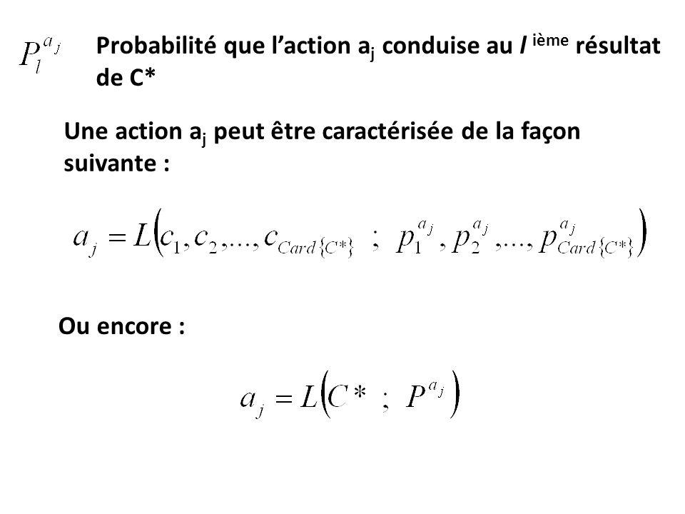 Probabilité que laction a j conduise au l ième résultat de C* Une action a j peut être caractérisée de la façon suivante : Ou encore :
