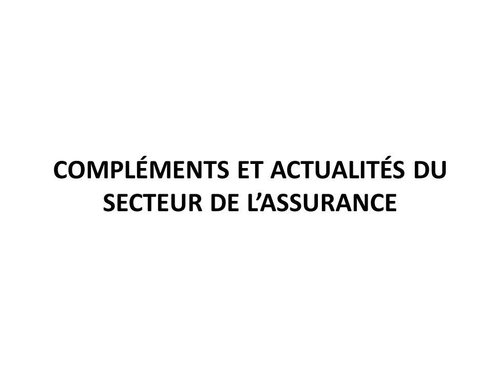 COMPLÉMENTS ET ACTUALITÉS DU SECTEUR DE LASSURANCE