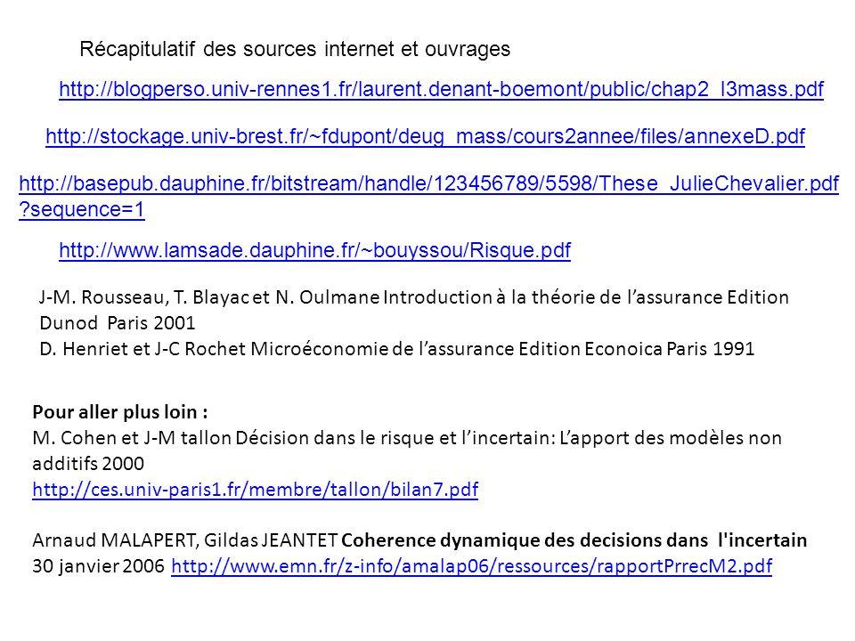http://blogperso.univ-rennes1.fr/laurent.denant-boemont/public/chap2_l3mass.pdf Récapitulatif des sources internet et ouvrages http://stockage.univ-br