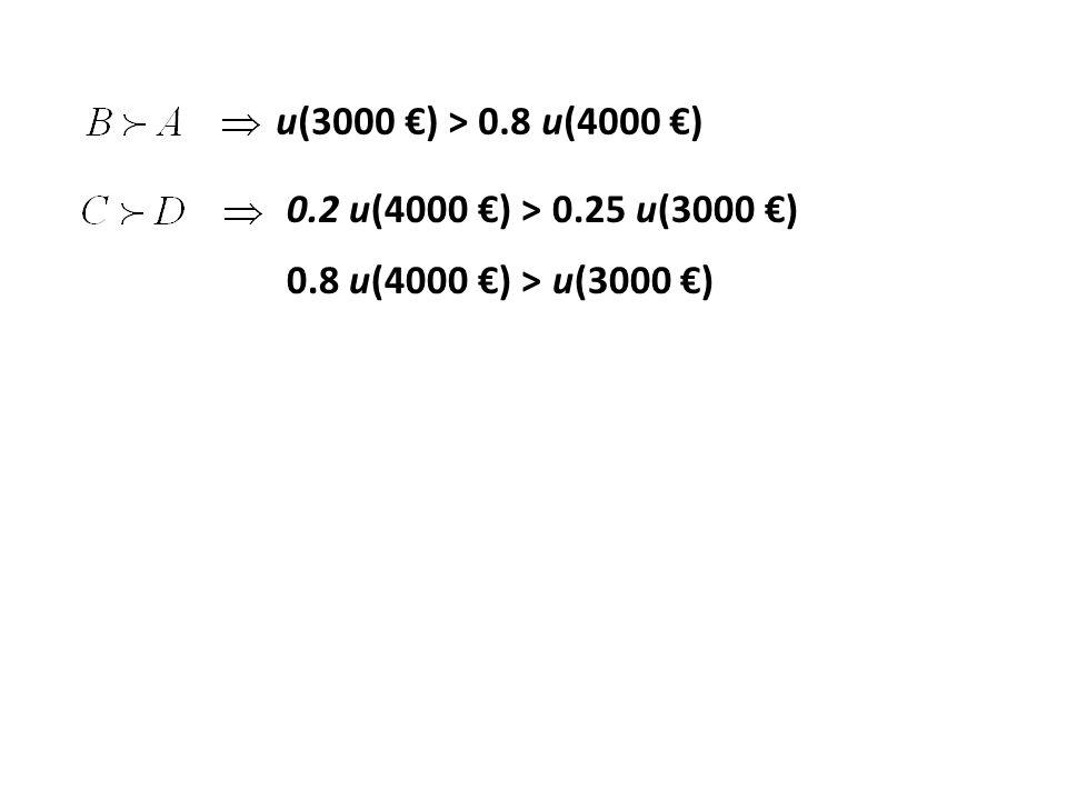 u(3000 ) > 0.8 u(4000 ) 0.2 u(4000 ) > 0.25 u(3000 ) 0.8 u(4000 ) > u(3000 )
