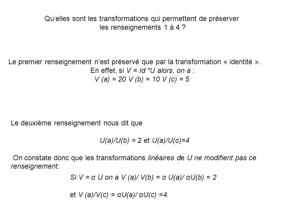 Quelles sont les transformations qui permettent de préserver les renseignements 1 à 4 ? Le premier renseignement nest préservé que par la transformati