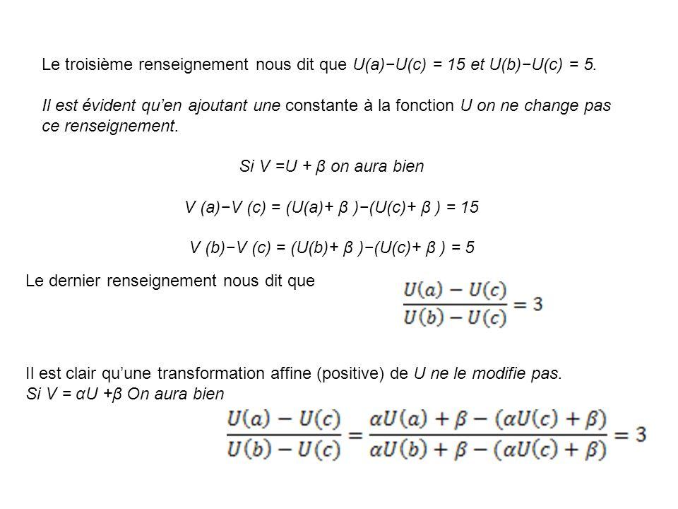 Le troisième renseignement nous dit que U(a)U(c) = 15 et U(b)U(c) = 5. Il est évident quen ajoutant une constante à la fonction U on ne change pas ce