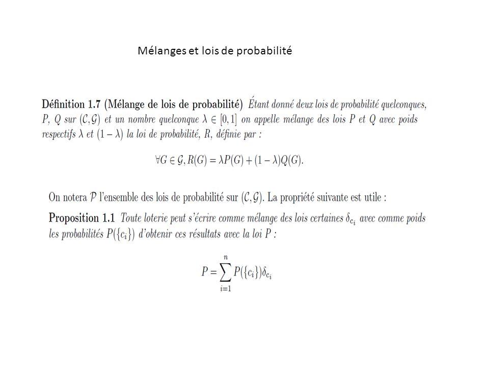 Mélanges et lois de probabilité