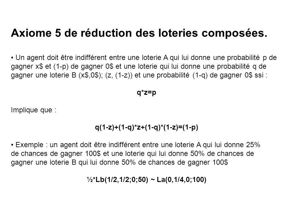 Axiome 5 de réduction des loteries composées. Un agent doit être indifférent entre une loterie A qui lui donne une probabilité p de gagner x$ et (1-p)