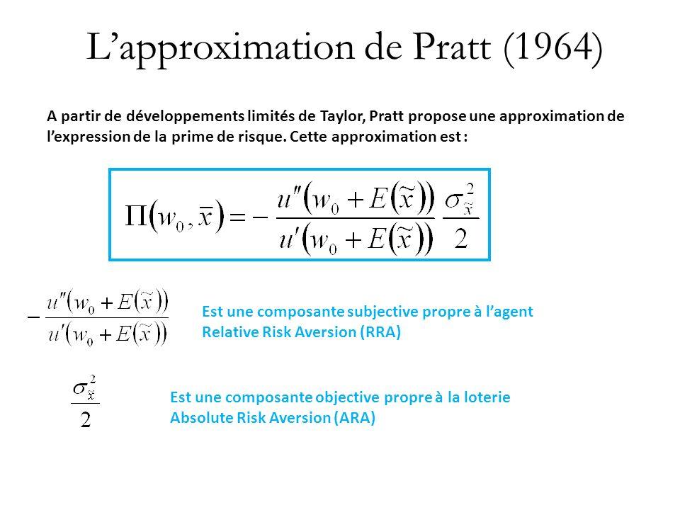 Lapproximation de Pratt (1964) A partir de développements limités de Taylor, Pratt propose une approximation de lexpression de la prime de risque. Cet