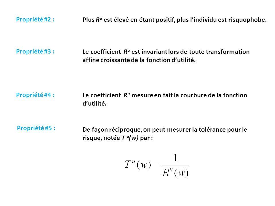 Propriété #2 : Plus R u est élevé en étant positif, plus lindividu est risquophobe. Propriété #3 : Le coefficient R u est invariant lors de toute tran