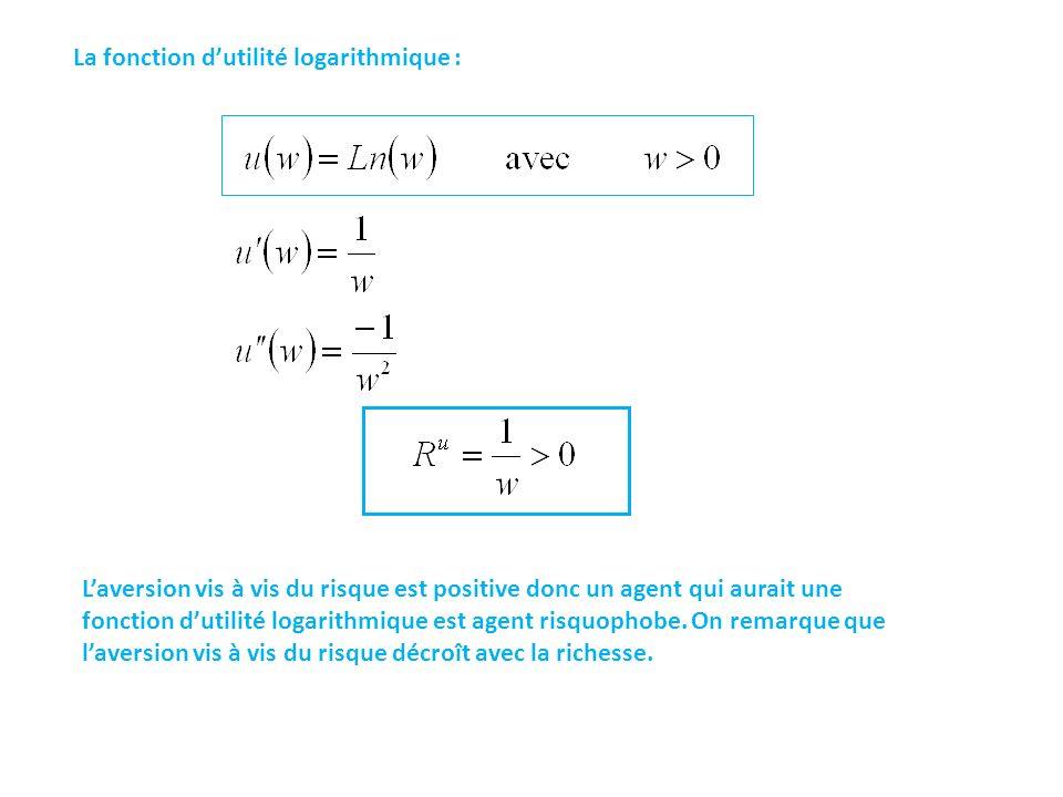 La fonction dutilité logarithmique : Laversion vis à vis du risque est positive donc un agent qui aurait une fonction dutilité logarithmique est agent