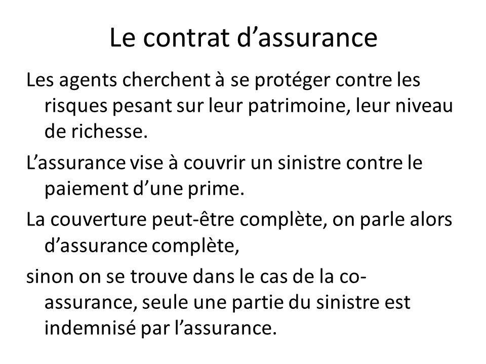 Le contrat dassurance Les agents cherchent à se protéger contre les risques pesant sur leur patrimoine, leur niveau de richesse. Lassurance vise à cou