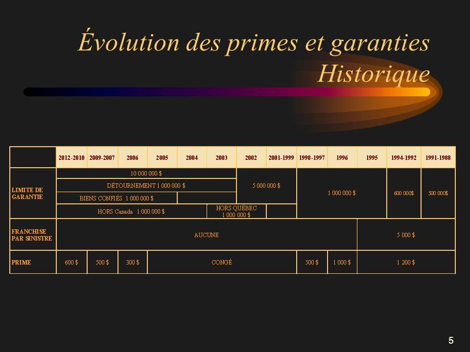 5 Évolution des primes et garanties Historique