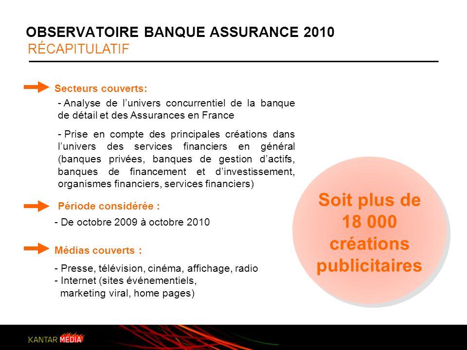 OBSERVATOIRE BANQUE ASSURANCE 2010 RÉCAPITULATIF - Analyse de lunivers concurrentiel de la banque de détail et des Assurances en France - Prise en com