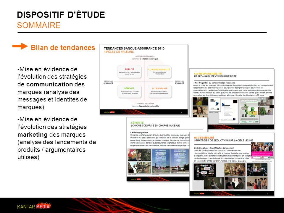 DISPOSITIF DÉTUDE SOMMAIRE Bilan de tendances -Mise en évidence de lévolution des stratégies de communication des marques (analyse des messages et ide