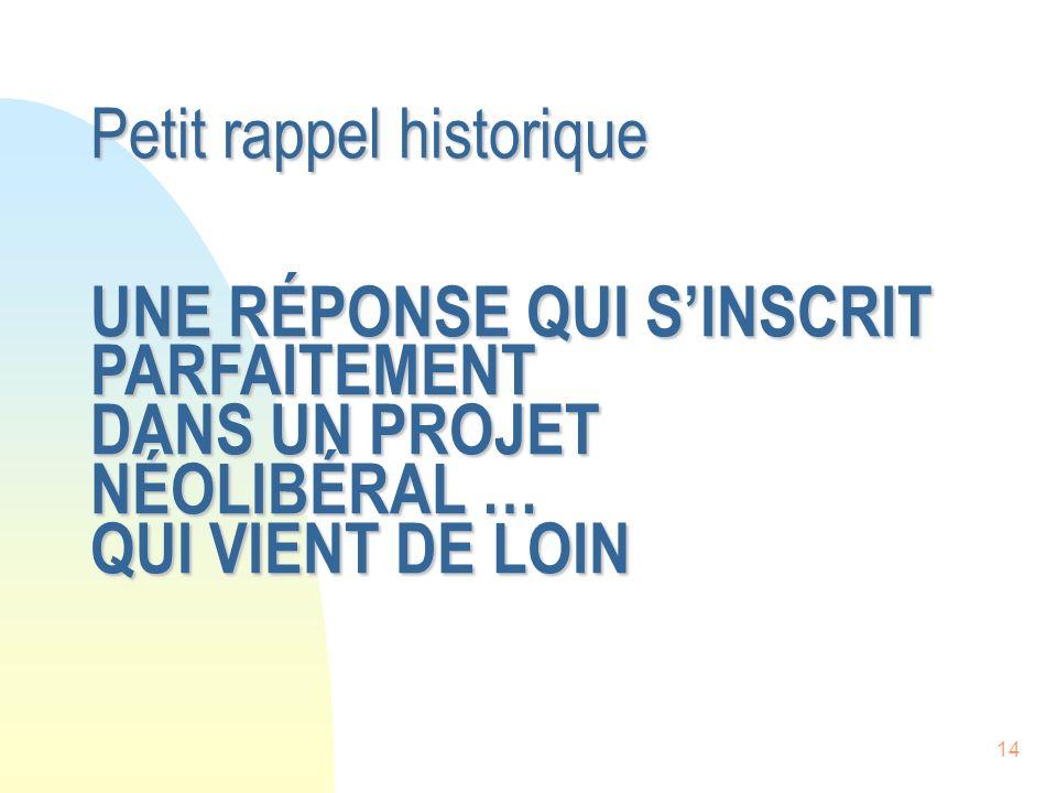14 Petit rappel historique UNE RÉPONSE QUI SINSCRIT PARFAITEMENT DANS UN PROJET NÉOLIBÉRAL … QUI VIENT DE LOIN