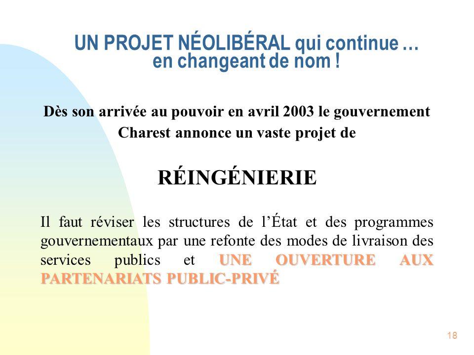 18 Dès son arrivée au pouvoir en avril 2003 le gouvernement Charest annonce un vaste projet de RÉINGÉNIERIE UNE OUVERTURE AUX PARTENARIATS PUBLIC-PRIVÉ Il faut réviser les structures de lÉtat et des programmes gouvernementaux par une refonte des modes de livraison des services publics et UNE OUVERTURE AUX PARTENARIATS PUBLIC-PRIVÉ UN PROJET NÉOLIBÉRAL qui continue … en changeant de nom !