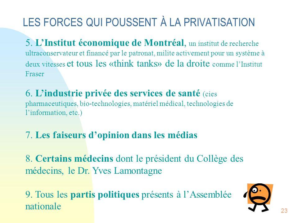 23 LES FORCES QUI POUSSENT À LA PRIVATISATION 5.