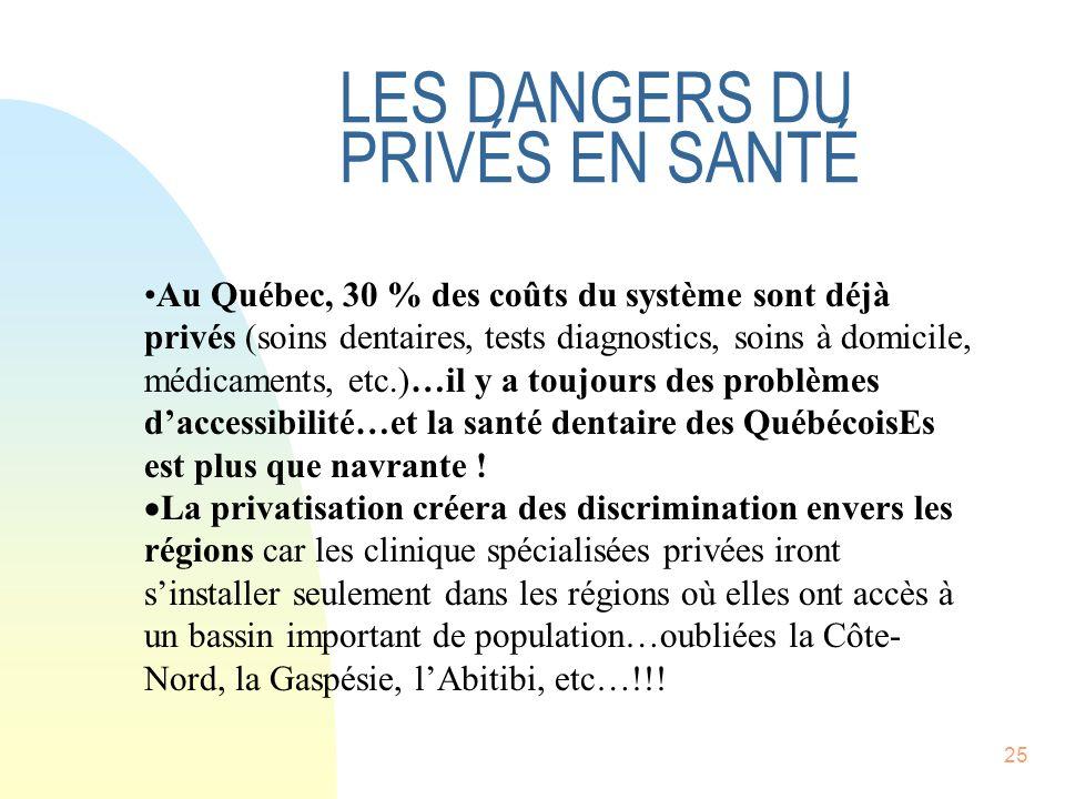 25 Au Québec, 30 % des coûts du système sont déjà privés (soins dentaires, tests diagnostics, soins à domicile, médicaments, etc.)…il y a toujours des problèmes daccessibilité…et la santé dentaire des QuébécoisEs est plus que navrante .