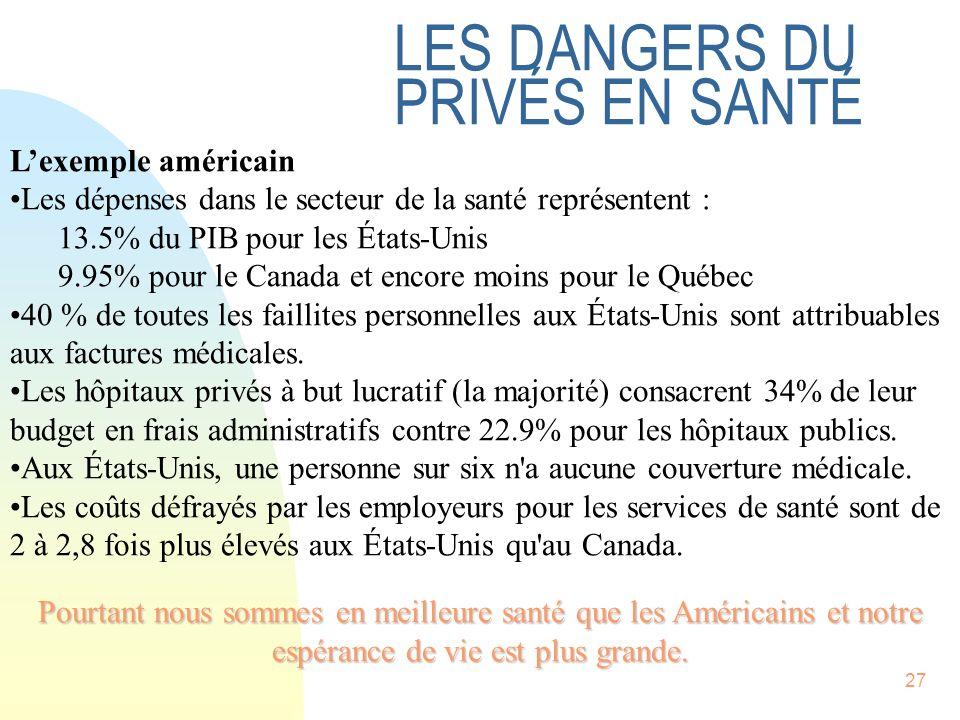 27 Lexemple américain Les dépenses dans le secteur de la santé représentent : 13.5% du PIB pour les États-Unis 9.95% pour le Canada et encore moins pour le Québec 40 % de toutes les faillites personnelles aux États-Unis sont attribuables aux factures médicales.