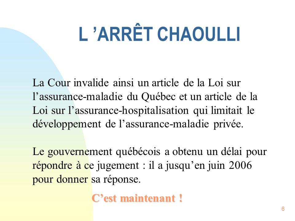 6 L ARRÊT CHAOULLI La Cour invalide ainsi un article de la Loi sur lassurance-maladie du Québec et un article de la Loi sur lassurance-hospitalisation qui limitait le développement de lassurance-maladie privée.