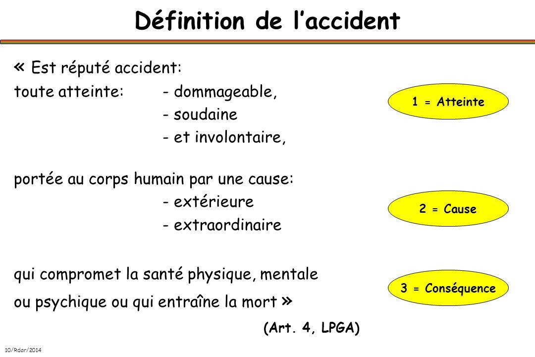 Définition de laccident « Est réputé accident: toute atteinte: - dommageable, - soudaine - et involontaire, 1 = Atteinte portée au corps humain par un