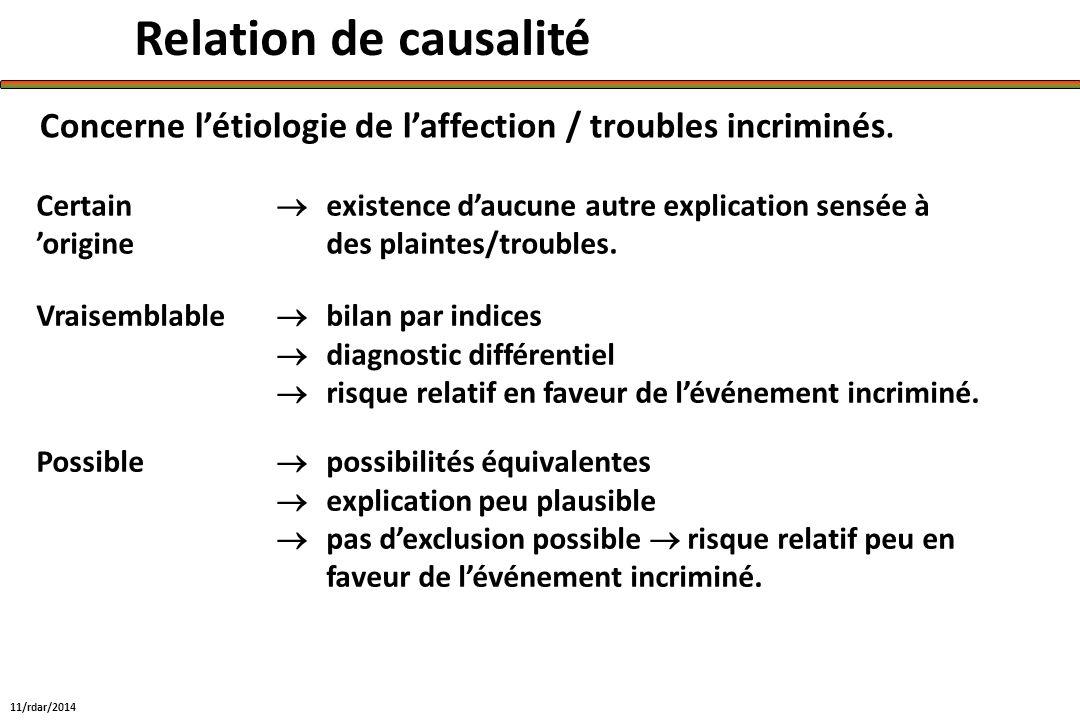 Relation de causalité Concerne létiologie de laffection / troubles incriminés. 11/rdar/2014 Certain existence daucune autre explication sensée à origi