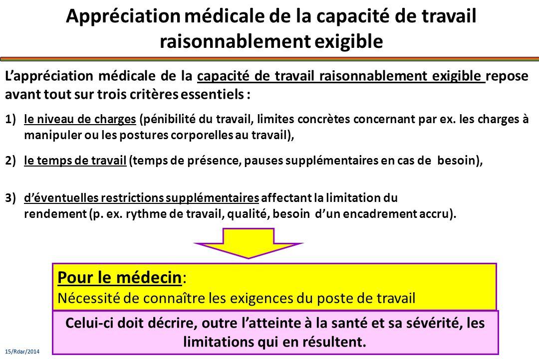 Pour le médecin: Nécessité de connaître les exigences du poste de travail Appréciation médicale de la capacité de travail raisonnablement exigible 15/