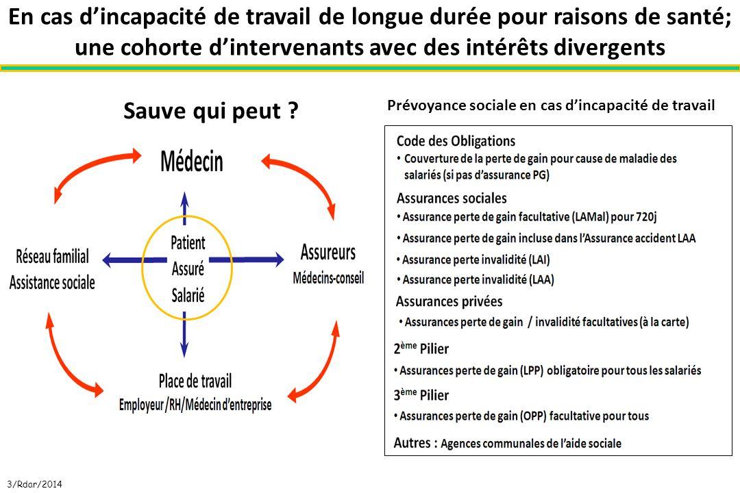 En cas dincapacité de travail de longue durée pour raisons de santé; une cohorte dintervenants avec des intérêts divergents 3/Rdar/2014 Prévoyance soc