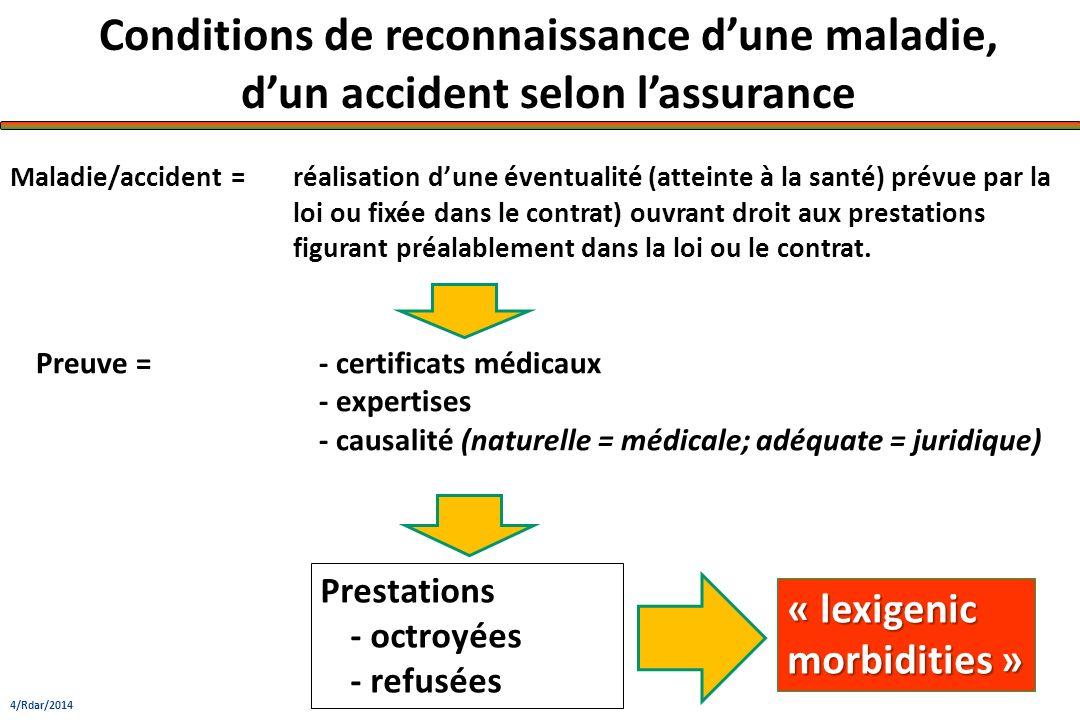 Conditions de reconnaissance dune maladie, dun accident selon lassurance Maladie/accident = réalisation dune éventualité (atteinte à la santé) prévue
