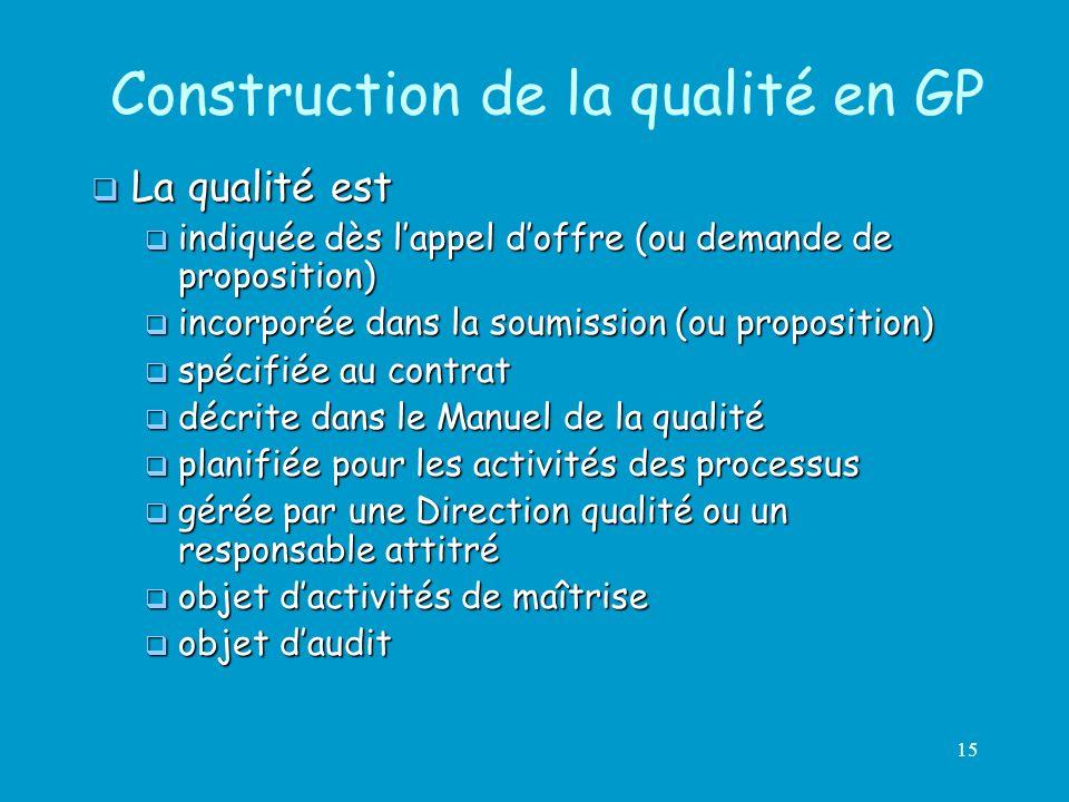 15 Construction de la qualité en GP La qualité est La qualité est indiquée dès lappel doffre (ou demande de proposition) indiquée dès lappel doffre (o