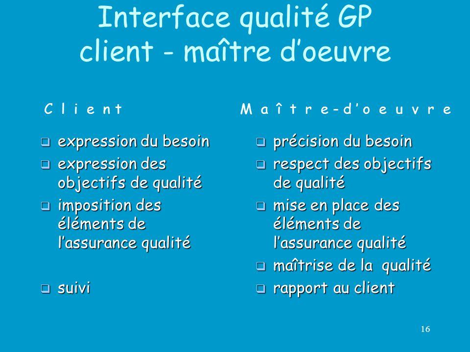 16 Interface qualité GP client - maître doeuvre expression du besoin expression du besoin expression des objectifs de qualité expression des objectifs