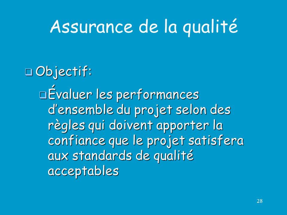 28 Assurance de la qualité Objectif: Objectif: Évaluer les performances densemble du projet selon des règles qui doivent apporter la confiance que le