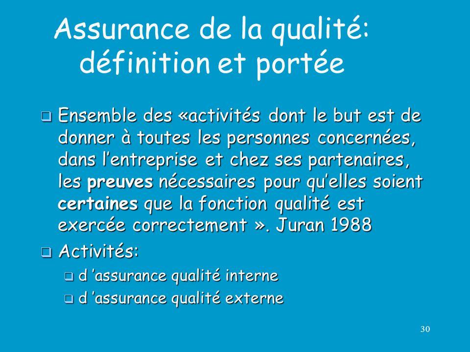 30 Assurance de la qualité: définition et portée Ensemble des «activités dont le but est de donner à toutes les personnes concernées, dans lentreprise