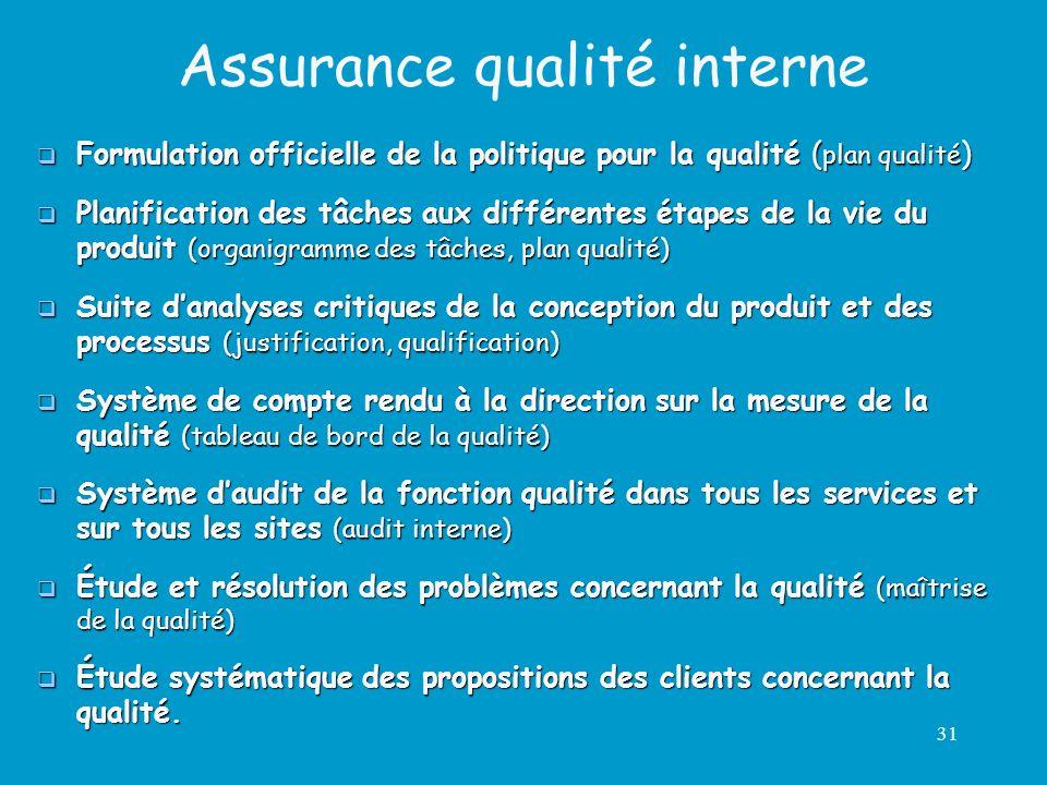 31 Assurance qualité interne Formulation officielle de la politique pour la qualité ( plan qualité ) Formulation officielle de la politique pour la qu