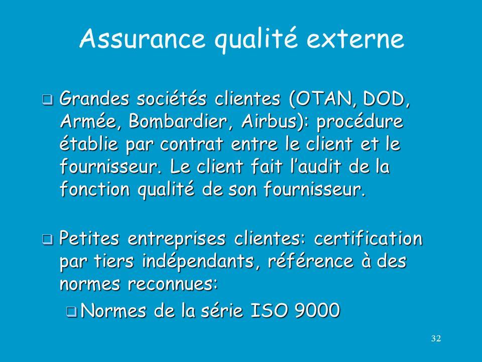 32 Assurance qualité externe Grandes sociétés clientes (OTAN, DOD, Armée, Bombardier, Airbus): procédure établie par contrat entre le client et le fou