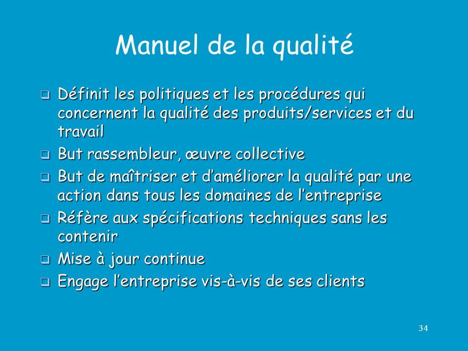 34 Manuel de la qualité Définit les politiques et les procédures qui concernent la qualité des produits/services et du travail Définit les politiques