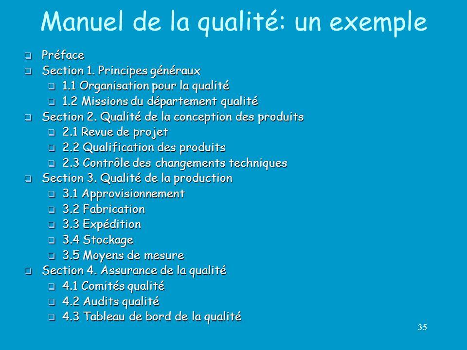 35 Manuel de la qualité: un exemple Préface Préface Section 1. Principes généraux Section 1. Principes généraux 1.1 Organisation pour la qualité 1.1 O